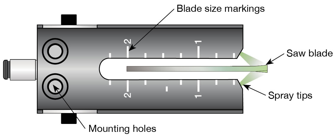 Band Saw Blade Nozzle
